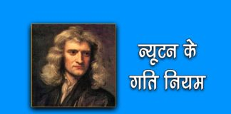 Laws Of Motion In Hindi