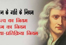law-of-motion-in-hindi