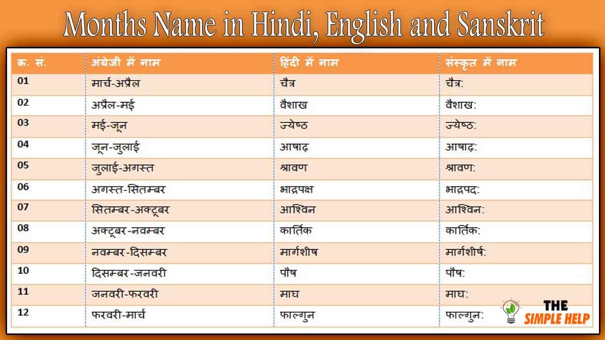 Months Name in Sanskrit