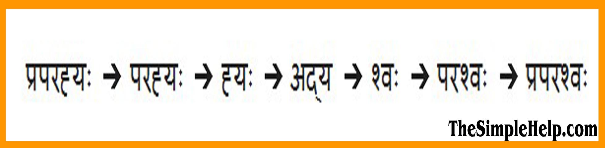 Today, Tommorow and Yesterday in Sanskrit