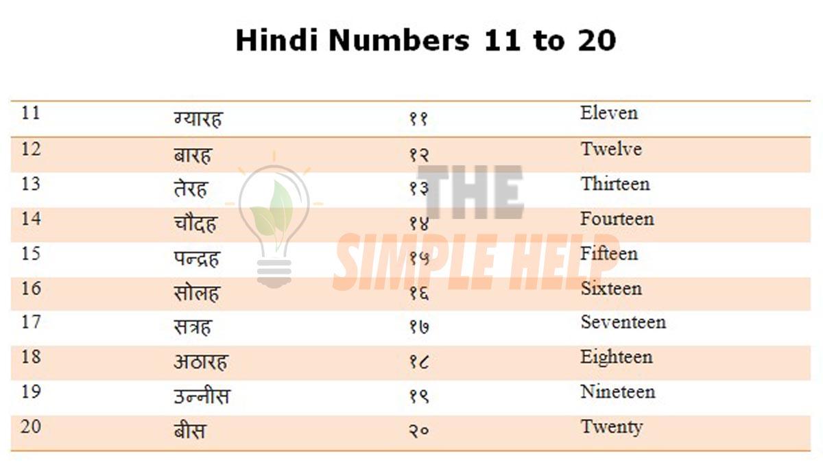 Hindi Numbers 11 to 20