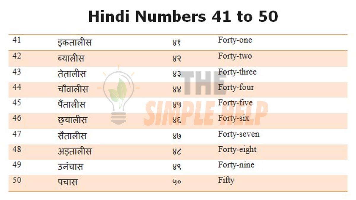 Hindi Numbers 41 to 50