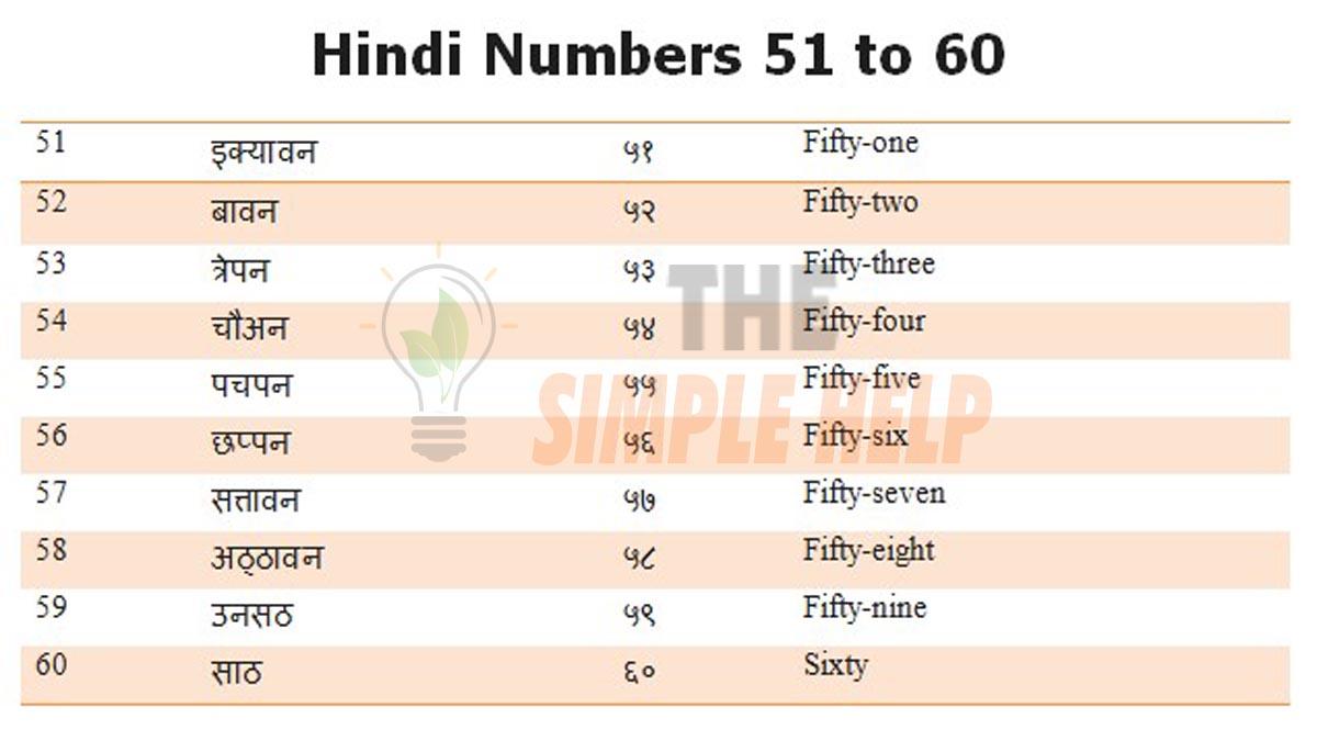 Hindi Numbers 51 to 60