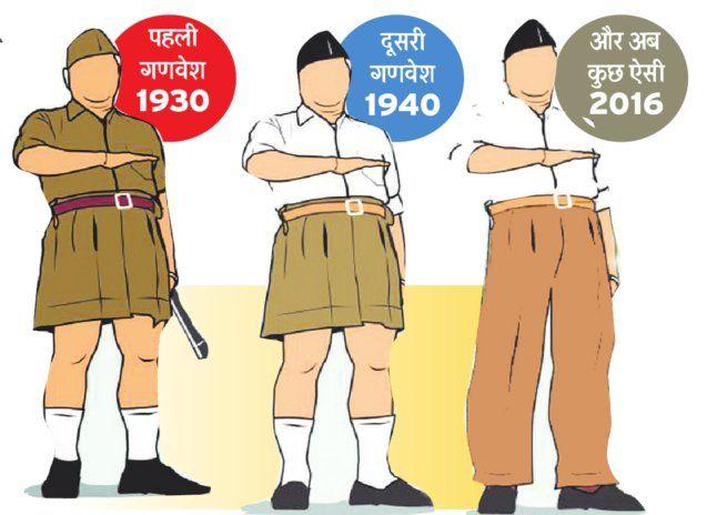 RSS History In Hindi