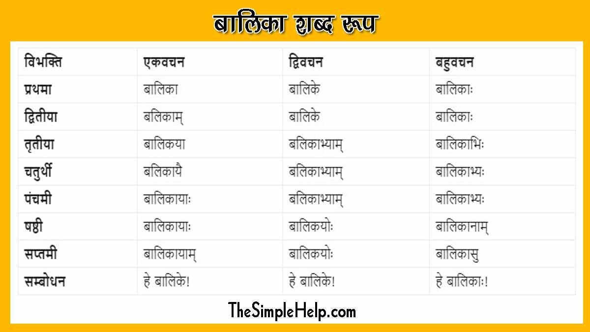 Balika Shabd Roop