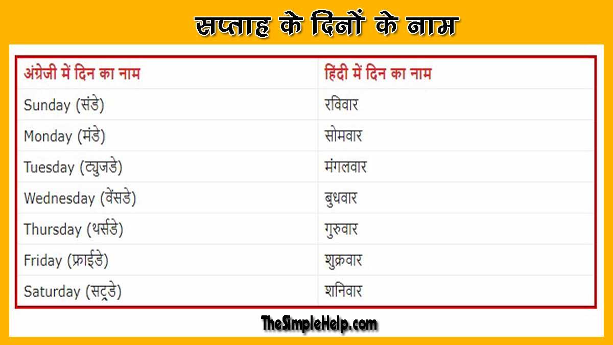 Weekdays Name in Hindi