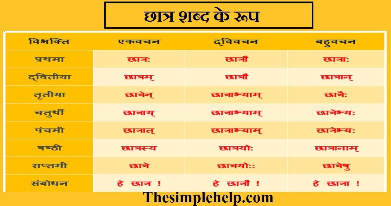 Chhatra Shabd Roop In Sanskrit