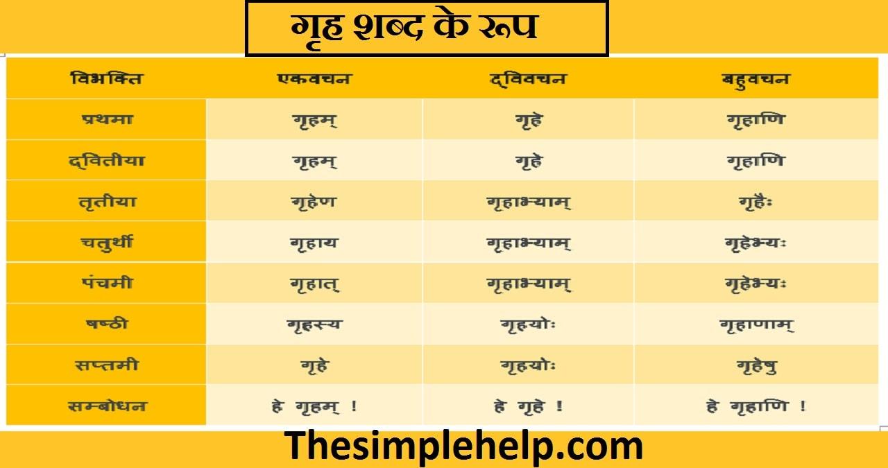 Grih Shabd Roop in Sanskrit