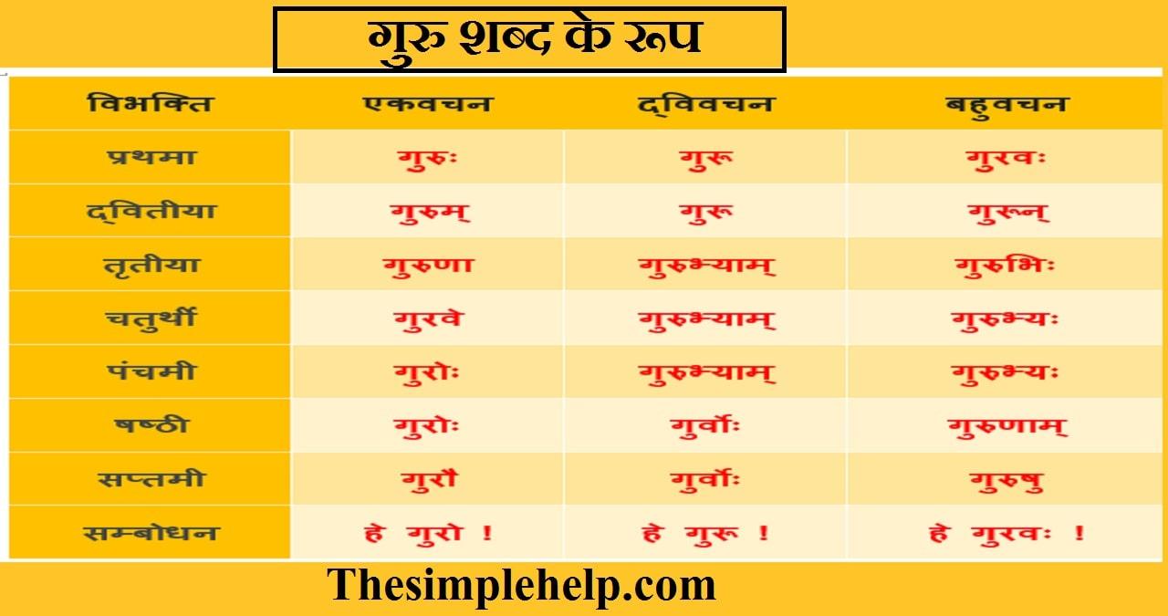 Guru Shabd Roop in Sanskrit