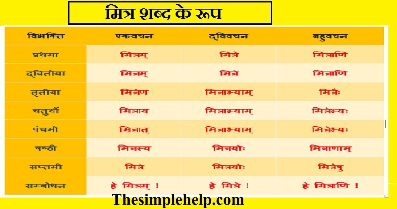 Mitra Shabd Roop in Sanskrit