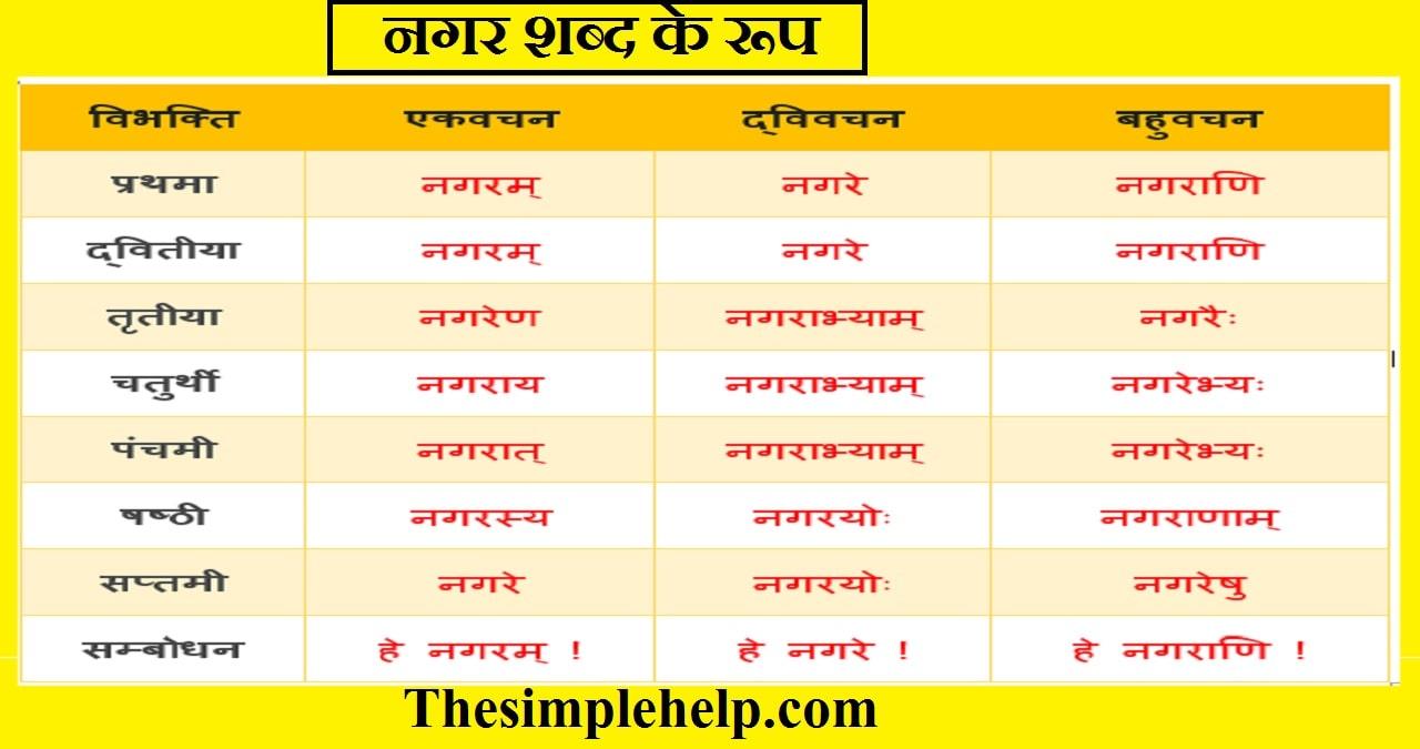 Nagar Shabd Roop in Sanskrit