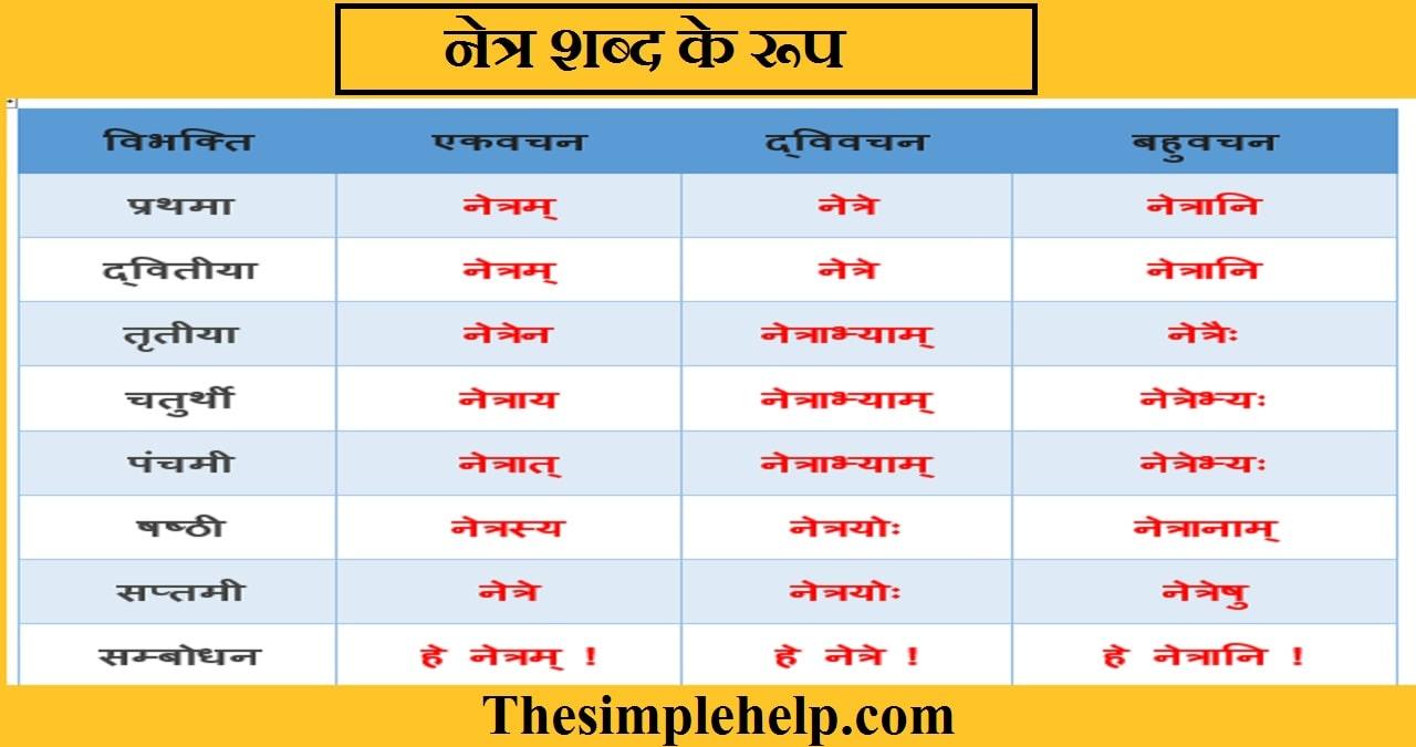 Netra Shabd Roop in Sanskrit