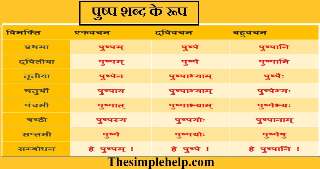 Pushp Shabd Roop in Sanskrit