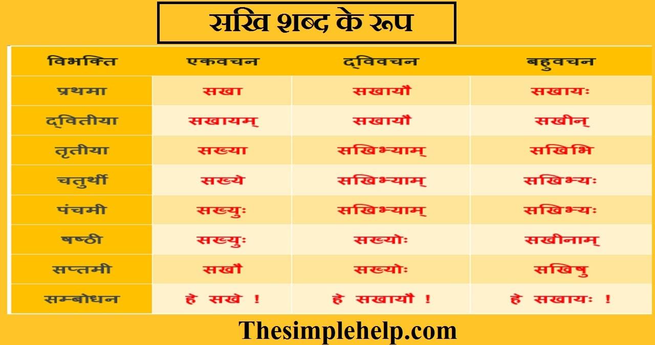 Sakhi Shabd Roop in Sanskrit