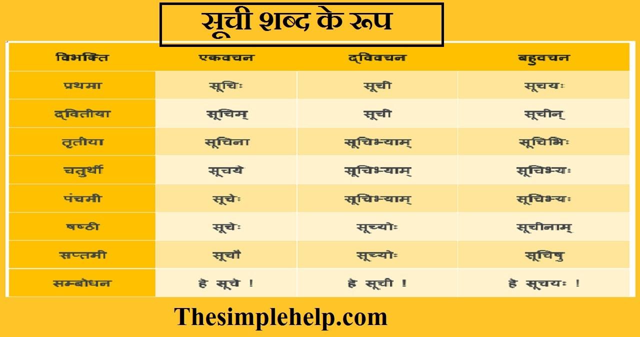 Soochi Shabd Roop in Sanskrit
