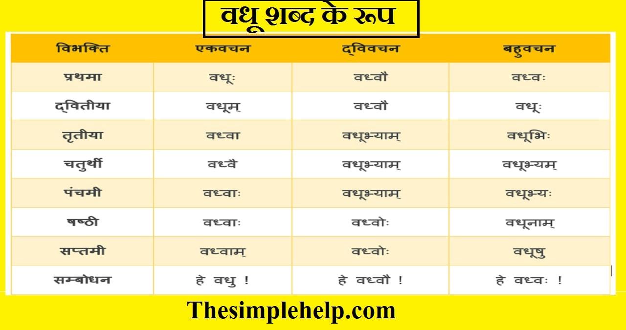 Vadhu Shabd Roop in Sanskrit
