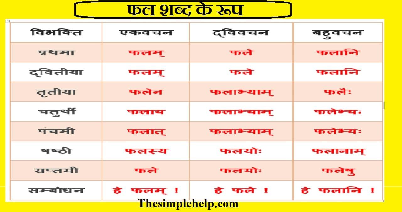 Fal Shabd Roop In Sanskrit